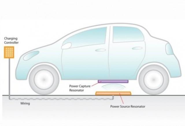 Masinile electrice vor putea fi incarcate wireless