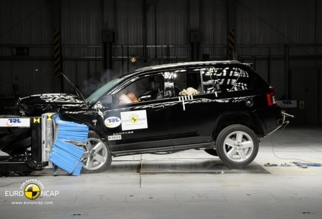 In timp ce Jeep Compass dezamageste la Euro NCAP, Honda Civic impresioneaza