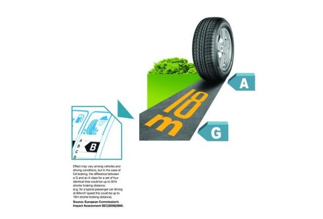 'Manechinul uman pentru crash test' explică modul în care noua etichetă UE pentru anvelope poate face mai sigure drumurile din Europa