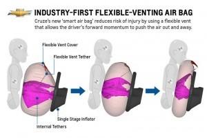 Chevrolet Cruze prezinta sistemul flexibil de activare a airbagului pentru sofer