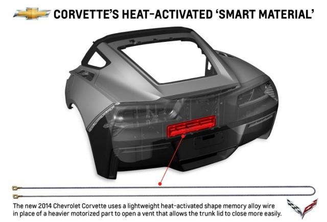 """Chevrolet utilizează în premieră un """"material inteligent"""" cu greutate redusă"""