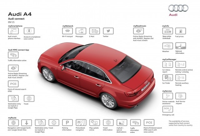 Audi Connect vine cu noi servicii