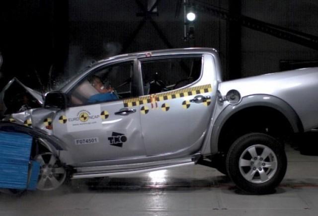 Euro NCAP- Adevaruri socante