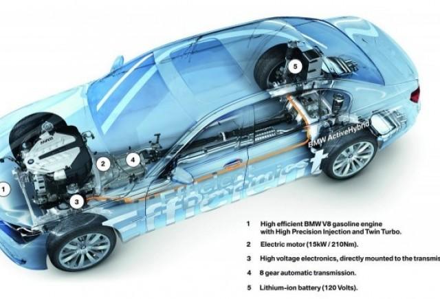 BMW Seria 7 ActiveHibrid - Pavand drumul pentru compania bavareza...
