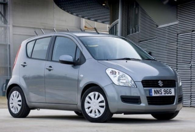 Ecologic si cochet - Suzuki Splash