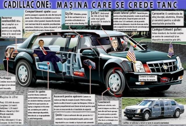 Obamamobilul inlocuieste Obamalacul