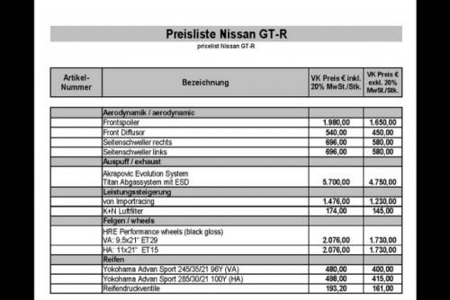 Nissan GT-R by Konigseder27691