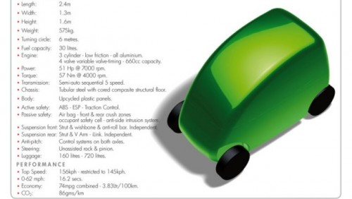 OFICIAL: Iata noul T.25 City Car!26285
