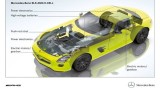 Mercedes pregateste un model SLS AMG electric26150