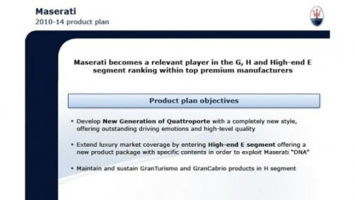 Grupul Fiat a prezentat planul pentru urmatorii cinci ani23906