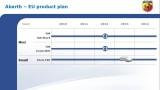 Grupul Fiat a prezentat planul pentru urmatorii cinci ani23913