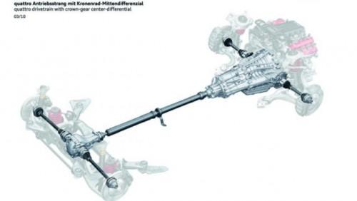 FOTO: 50 de imagini cu noul Audi RS523588