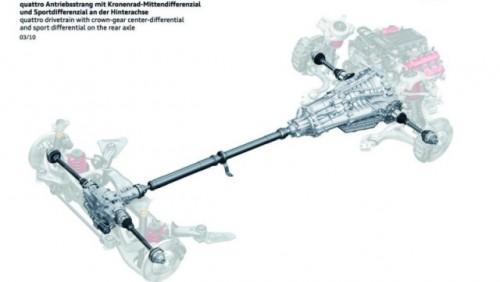 FOTO: 50 de imagini cu noul Audi RS523589