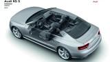 FOTO: 50 de imagini cu noul Audi RS523592