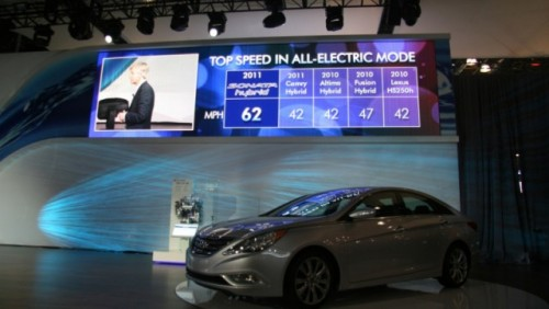 Noul Hyundai Sonata hibrid a fost prezentat la New York23110