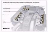 Noul motor Mercedes-Benz 5.5 litri biturbo21783
