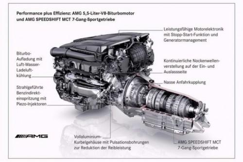 Noul motor Mercedes-Benz 5.5 litri biturbo21791