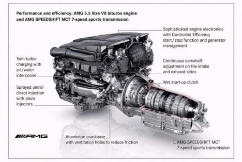 Noul motor Mercedes-Benz 5.5 litri biturbo21792