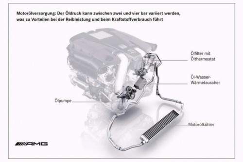 Noul motor Mercedes-Benz 5.5 litri biturbo21801