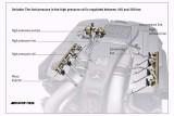 Noul motor Mercedes-Benz 5.5 litri biturbo21784