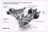 Noul motor Mercedes-Benz 5.5 litri biturbo21797