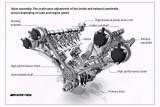 Noul motor Mercedes-Benz 5.5 litri biturbo21798