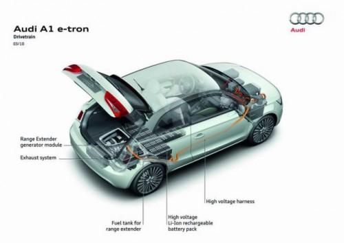 Geneva LIVE: Audi A1 e-tron, primele date oficiale20883