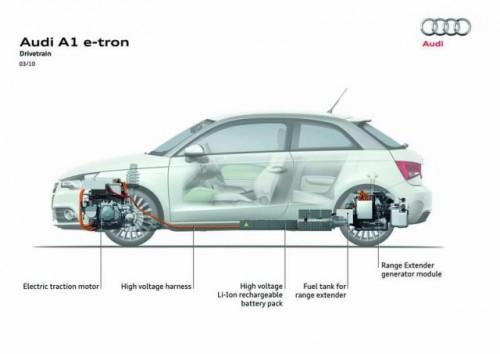 Geneva LIVE: Audi A1 e-tron, primele date oficiale20884