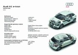 Geneva LIVE: Audi A1 e-tron, primele date oficiale20885