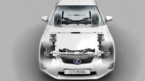 FOTO: Brosura noului Lexus CT-200h20515