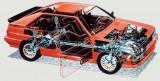 Audi Quattro - 30 de ani de performanta19986
