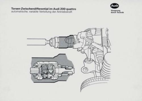 Audi Quattro - 30 de ani de performanta19988
