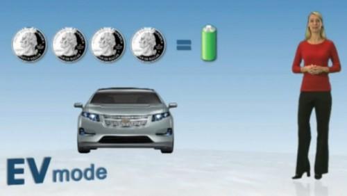 VIDEO: Cum functioneaza Chevrolet Volt19425