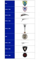 Istoria logo-ului Peugeot18713