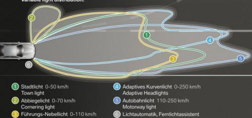 OFICIAL: Noul BMW Seria 517121