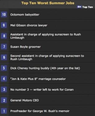 Top 10 cele mai proaste slujbe11818