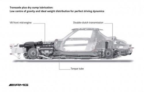 Oficial: Noul Mercedes SLS AMG7478