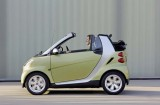 O jucarie destinata femeilor - Smart ForTwo edition limited three5574