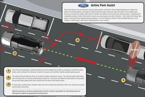 Sistemul de asistenta a parcarii de la Ford, mai bun ca niciodata!4066