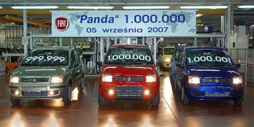 Vanzarile AutoItalia Group in anul 2007346