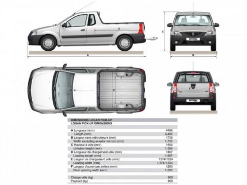 Dacia Logan Pick-Up, un vehicul accesibil, robust si practic83