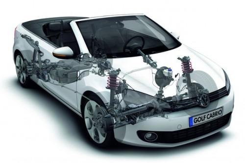 Volkswagen Golf Cabriolet, detalii si foto oficiale46489
