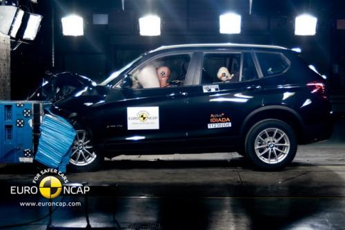BMW X3  Test Euro NCAP