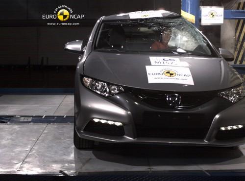 Honda Civic Euro NCAP