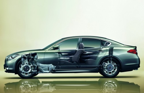 Mitsubishi Proudia - Mitsubishi Dignity