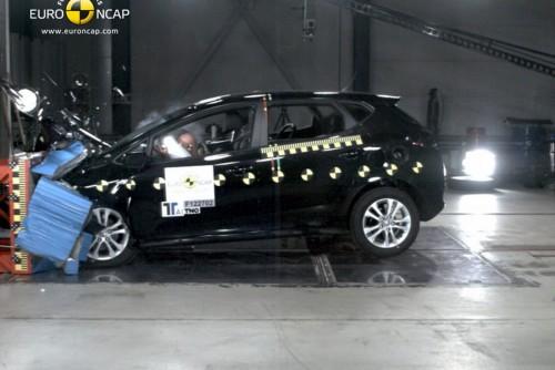 Teste EuroNCAP