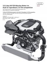 25 de ani de Audi TDI: Audi A7 Sportback 3.0 TDI competition