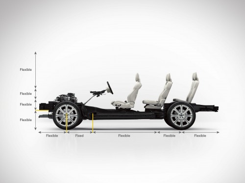 Noul XC90: construit după noul concept al companiei, Arhitectura Dimensionabilă de Produs