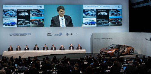 Strategia pe termen mediu și lung a BMW Group