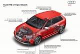 GALERIE FOTO: Noul Audi RS3 prezentat din toate unghiurile43913
